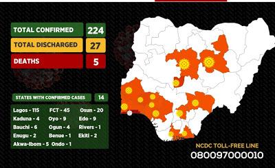 COVID-19-Nigeria/newsheadline247.com